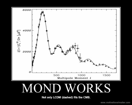 MONDWORKS